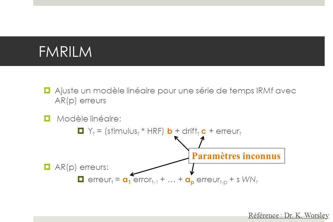Paramètres inconnus Référence : Dr. K. Worsley FMRILM Ajuste un modèle linéaire pour une série de temps IRMf avec AR(p) erreurs Modèle linéaire: Y t =