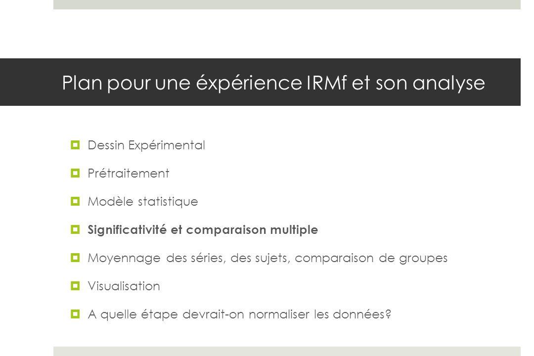 Plan pour une éxpérience IRMf et son analyse Dessin Expérimental Prétraitement Modèle statistique Significativité et comparaison multiple Moyennage de