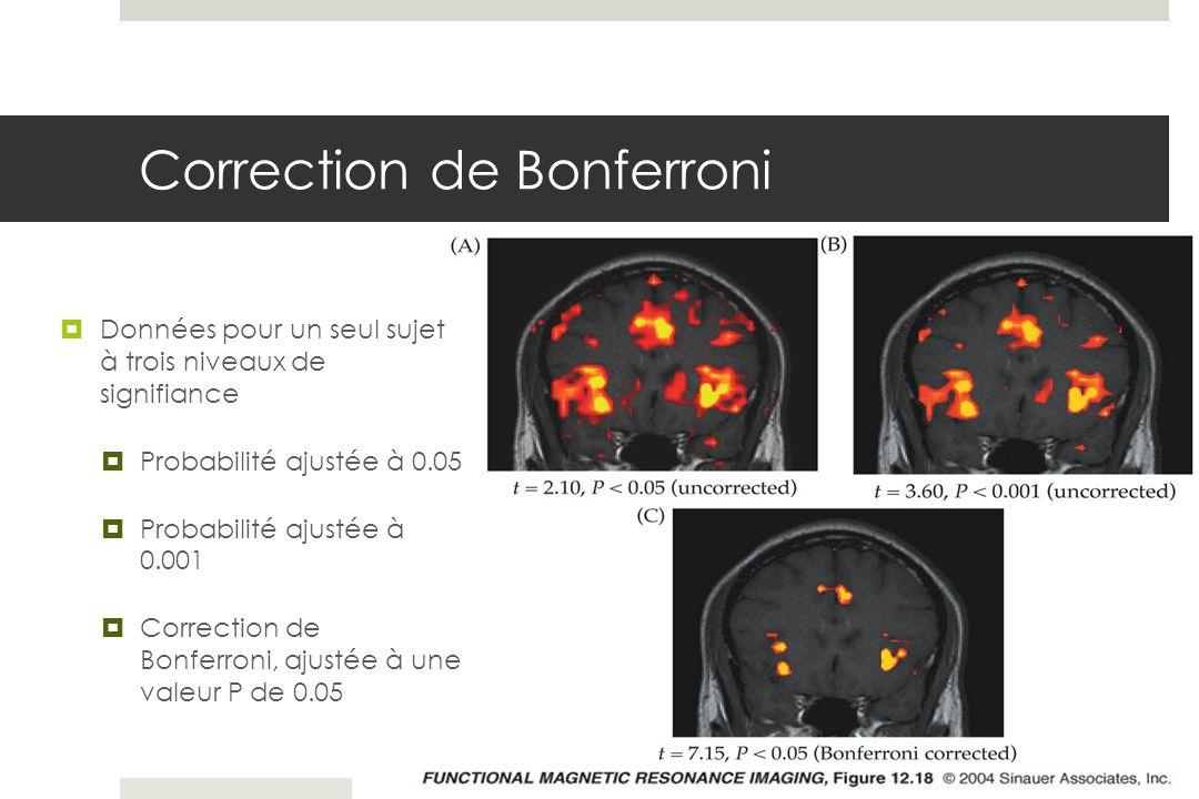 Correction de Bonferroni Données pour un seul sujet à trois niveaux de signifiance Probabilité ajustée à 0.05 Probabilité ajustée à 0.001 Correction d