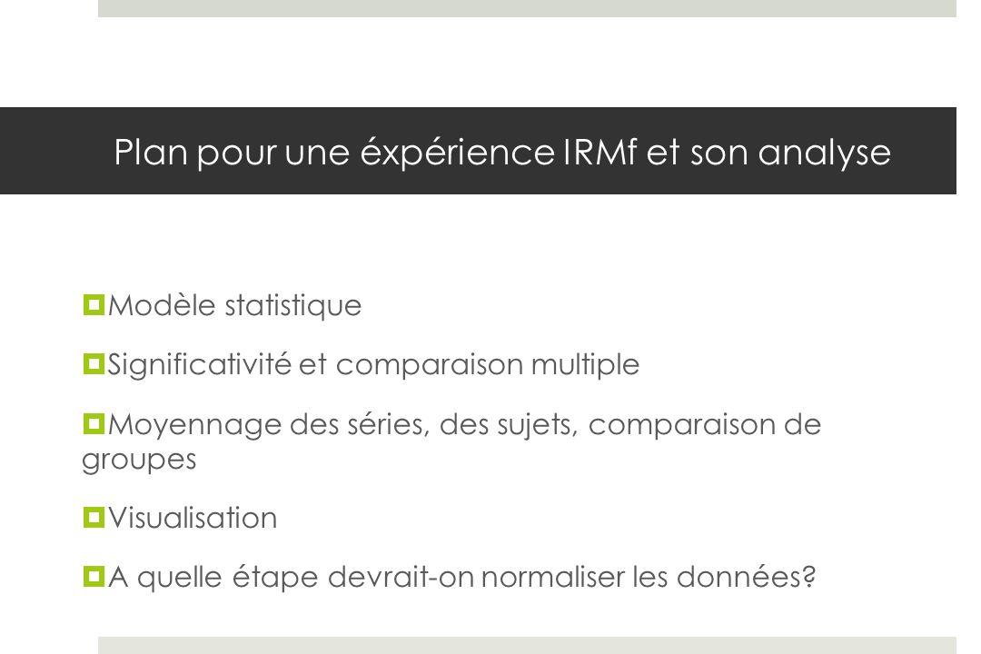 Plan pour une éxpérience IRMf et son analyse Modèle statistique Significativité et comparaison multiple Moyennage des séries, des sujets, comparaison
