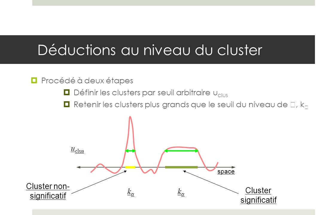 Cluster non- significatif u clus space Cluster significatif k k Déductions au niveau du cluster Procédé à deux étapes Définir les clusters par seuil a