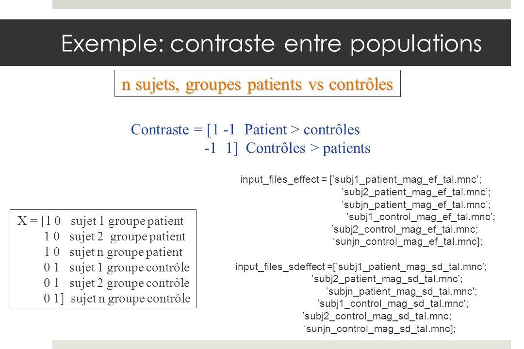 X = [1 0 sujet 1 groupe patient 1 0 sujet 2 groupe patient 1 0 sujet n groupe patient 0 1 sujet 1 groupe contrôle 0 1 sujet 2 groupe contrôle 0 1] suj
