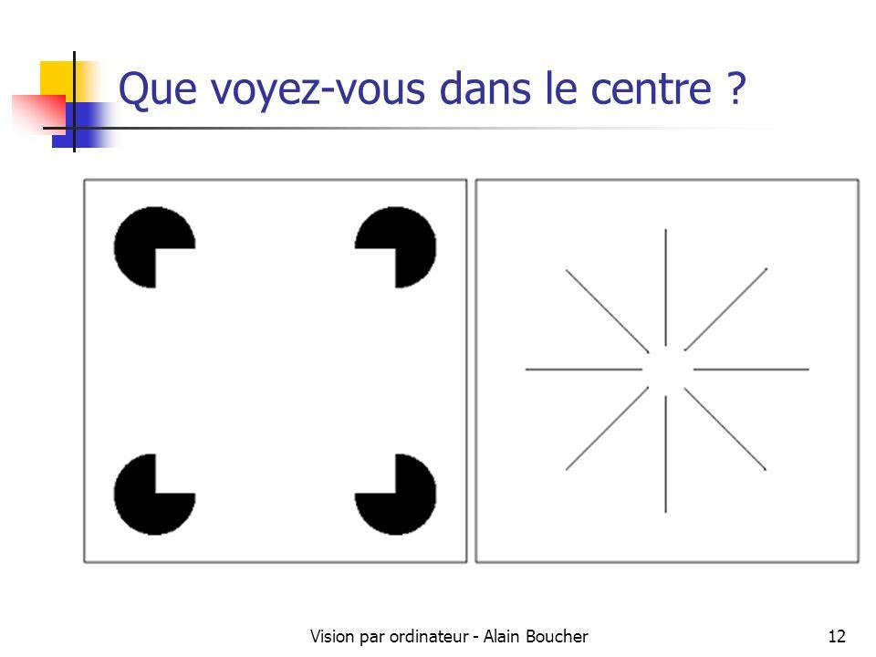 Vision par ordinateur - Alain Boucher12 Que voyez-vous dans le centre ?