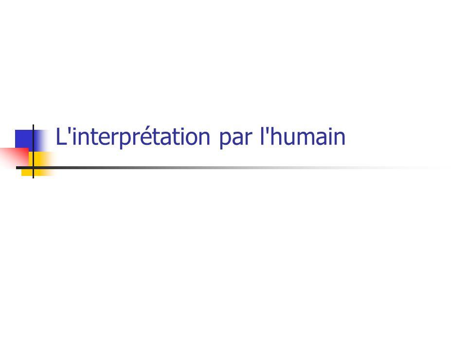 Vision par ordinateur - Alain Boucher3 Interprétation dune image Linterprétation dune image est difficile.