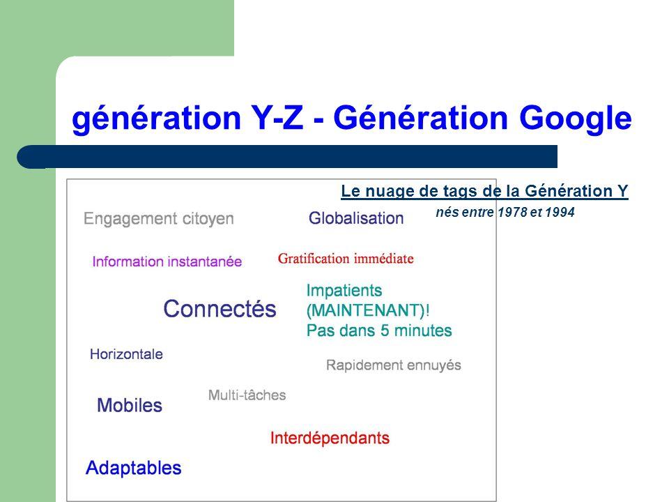 génération Y-Z - Génération Google Le nuage de tags de la Génération Y nés entre 1978 et 1994