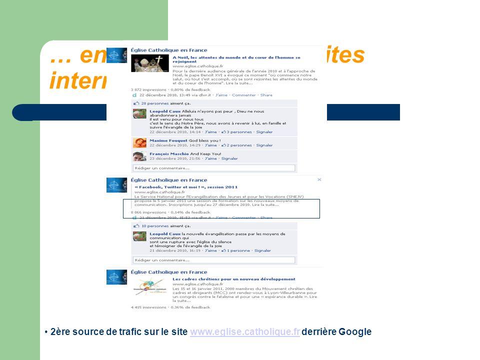 … en complément des sites internet 2ère source de trafic sur le site www.eglise.catholique.fr derrière Googlewww.eglise.catholique.fr
