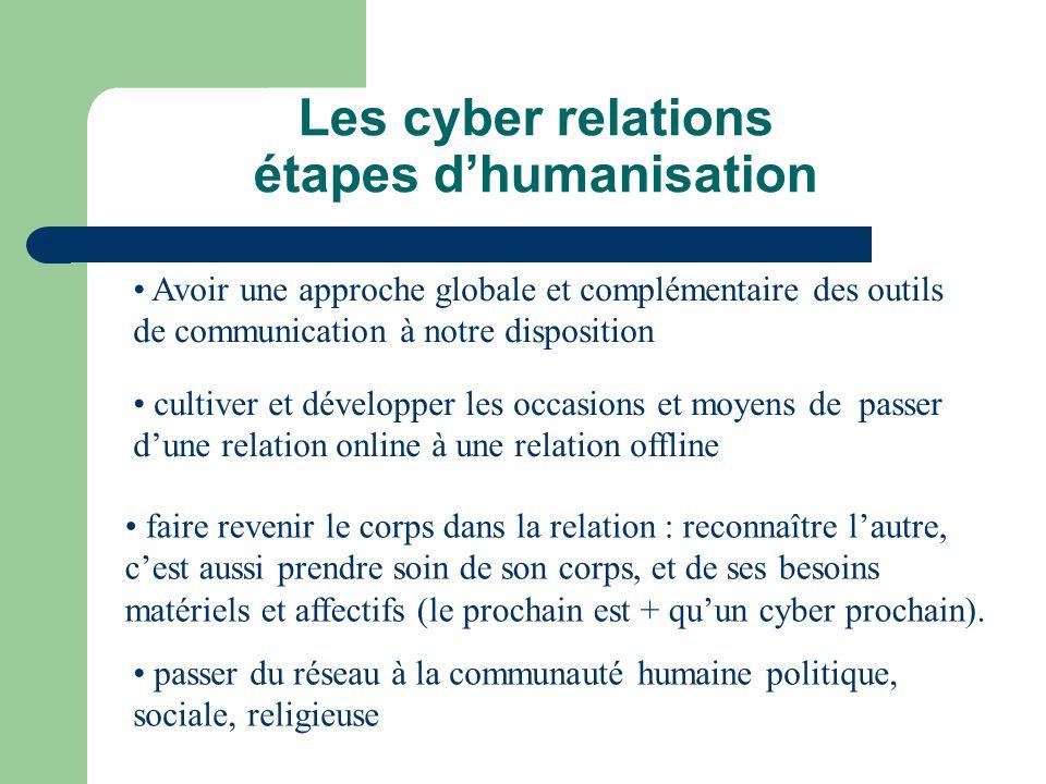 Les cyber relations étapes dhumanisation passer du réseau à la communauté humaine politique, sociale, religieuse Avoir une approche globale et complém