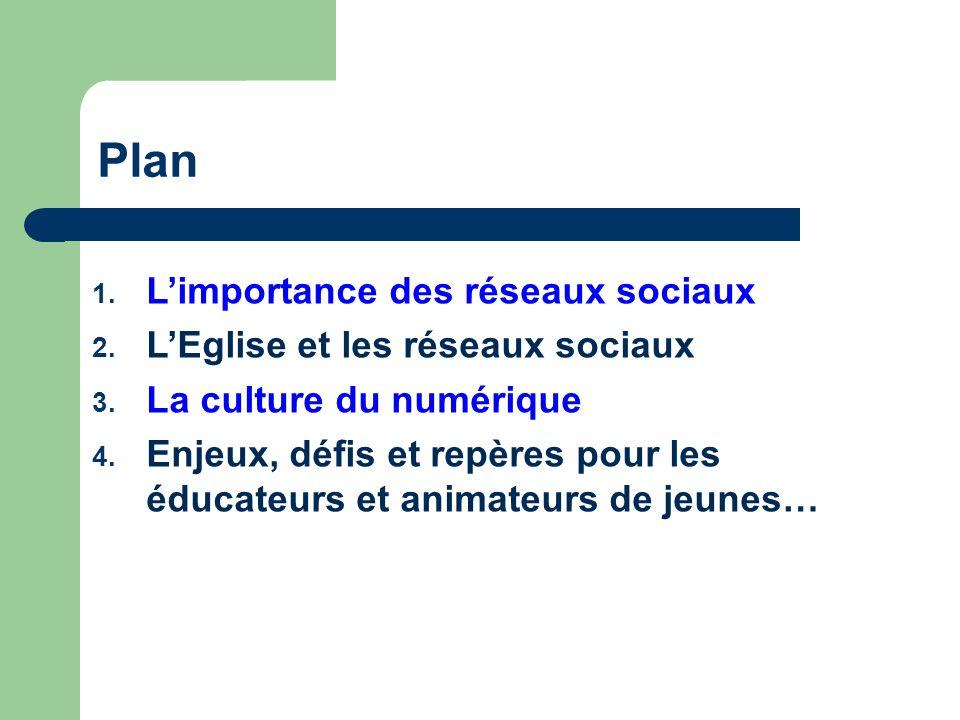 Plan 1. Limportance des réseaux sociaux 2. LEglise et les réseaux sociaux 3. La culture du numérique 4. Enjeux, défis et repères pour les éducateurs e