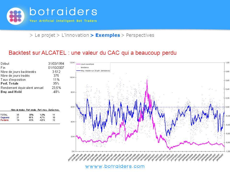 > Le projet > Linnovation > Exemples > Perspectives Backtest sur ALCATEL : une valeur du CAC qui a beaucoup perdu