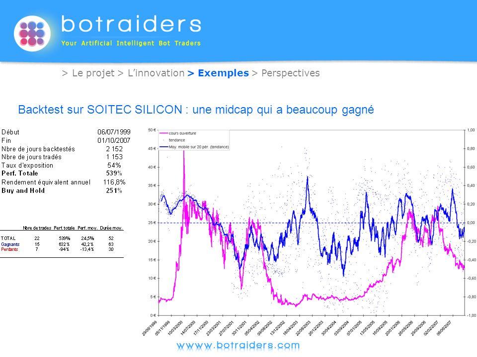 > Le projet > Linnovation > Exemples > Perspectives Backtest sur SOITEC SILICON : une midcap qui a beaucoup gagné