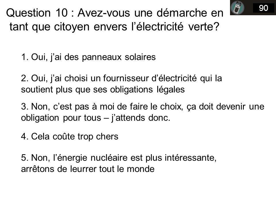 Question 10 : Avez-vous une démarche en tant que citoyen envers lélectricité verte.
