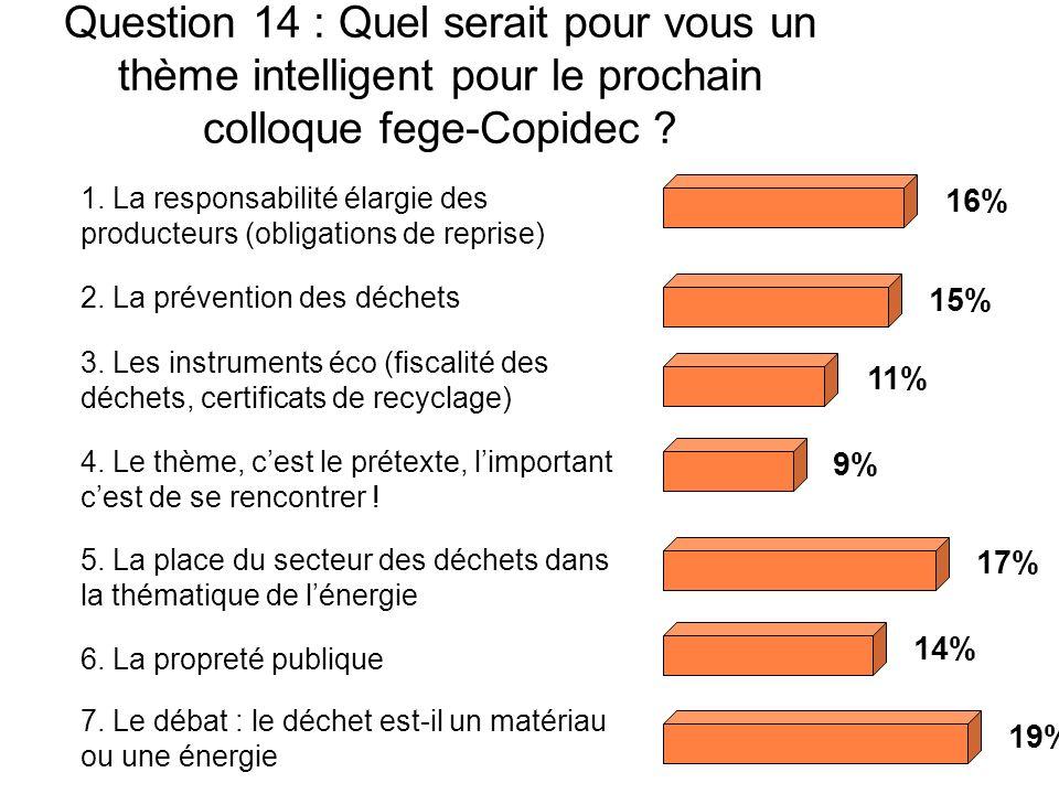 Question 14 : Quel serait pour vous un thème intelligent pour le prochain colloque fege-Copidec .