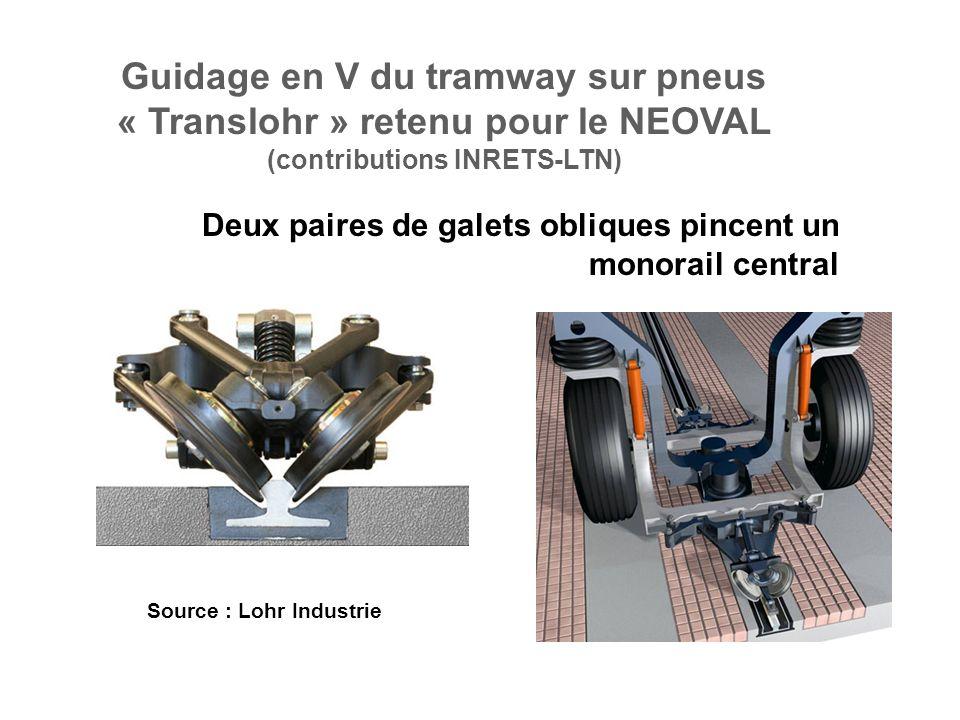 Guidage en V du tramway sur pneus « Translohr » retenu pour le NEOVAL (contributions INRETS-LTN) Deux paires de galets obliques pincent un monorail central Source : Lohr Industrie