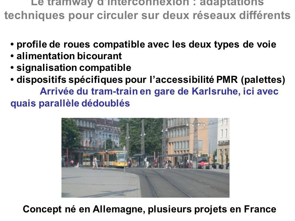 Le tramway dinterconnexion : adaptations techniques pour circuler sur deux réseaux différents profile de roues compatible avec les deux types de voie