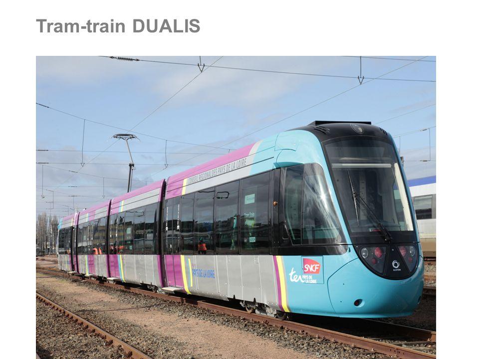 Tram-train DUALIS