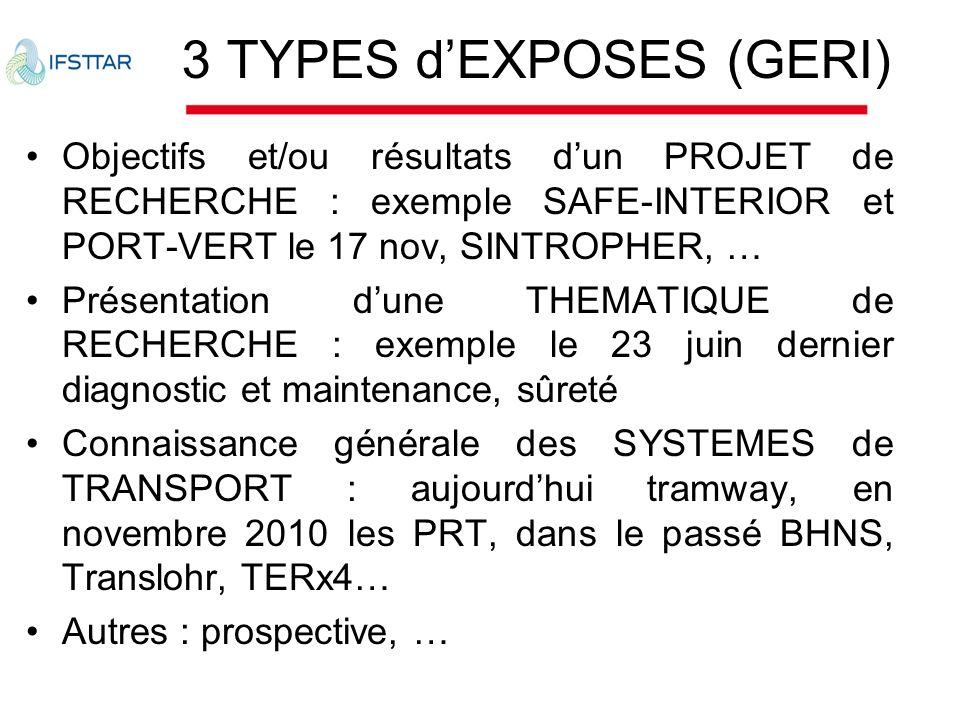 3 TYPES dEXPOSES (GERI) Objectifs et/ou résultats dun PROJET de RECHERCHE : exemple SAFE-INTERIOR et PORT-VERT le 17 nov, SINTROPHER, … Présentation d