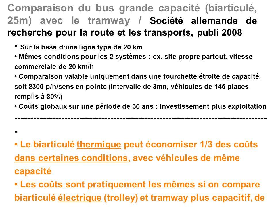 Comparaison du bus grande capacité (biarticulé, 25m) avec le tramway / Société allemande de recherche pour la route et les transports, publi 2008 Sur la base dune ligne type de 20 km Mêmes conditions pour les 2 systèmes : ex.