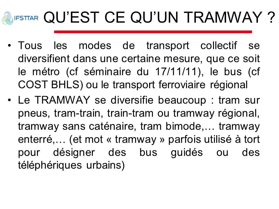 QUEST CE QUUN TRAMWAY ? Tous les modes de transport collectif se diversifient dans une certaine mesure, que ce soit le métro (cf séminaire du 17/11/11