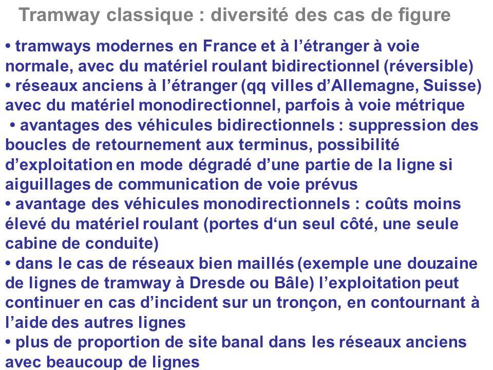 Tramway classique : diversité des cas de figure tramways modernes en France et à létranger à voie normale, avec du matériel roulant bidirectionnel (ré