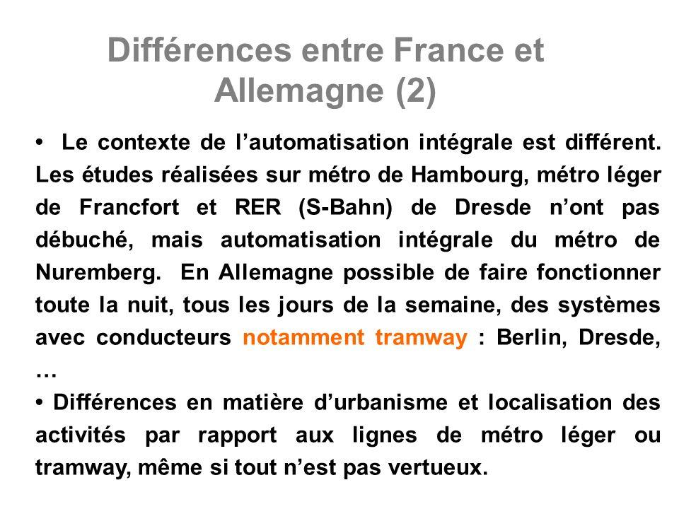 Différences entre France et Allemagne (2) Le contexte de lautomatisation intégrale est différent. Les études réalisées sur métro de Hambourg, métro lé