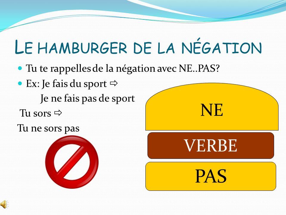 L E HAMBURGER DE LA NÉGATION Tu te rappelles de la négation avec NE..PAS.