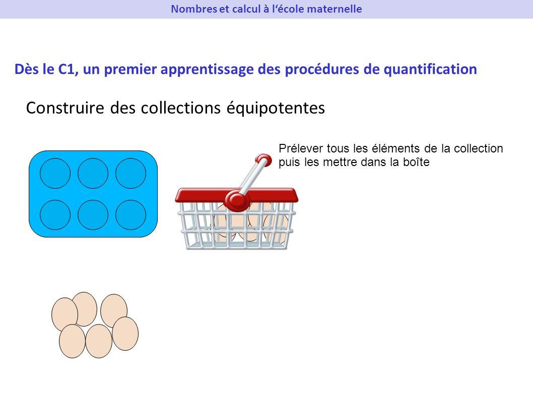 Construire des collections équipotentes Dès le C1, un premier apprentissage des procédures de quantification Prélever tous les éléments de la collecti