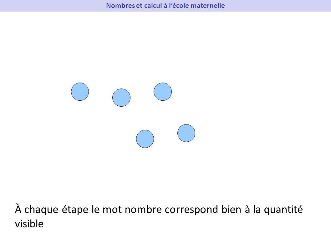 À chaque étape le mot nombre correspond bien à la quantité visible Nombres et calcul à lécole maternelle