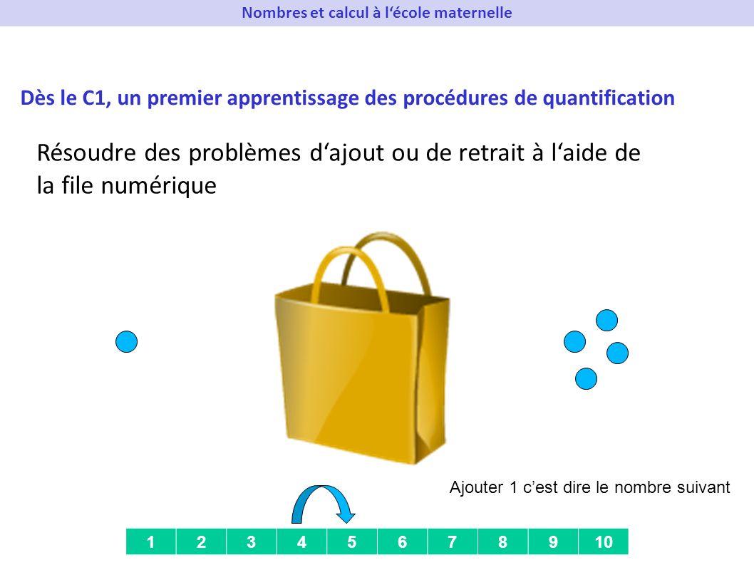 Dès le C1, un premier apprentissage des procédures de quantification Résoudre des problèmes dajout ou de retrait à laide de la file numérique 12345678