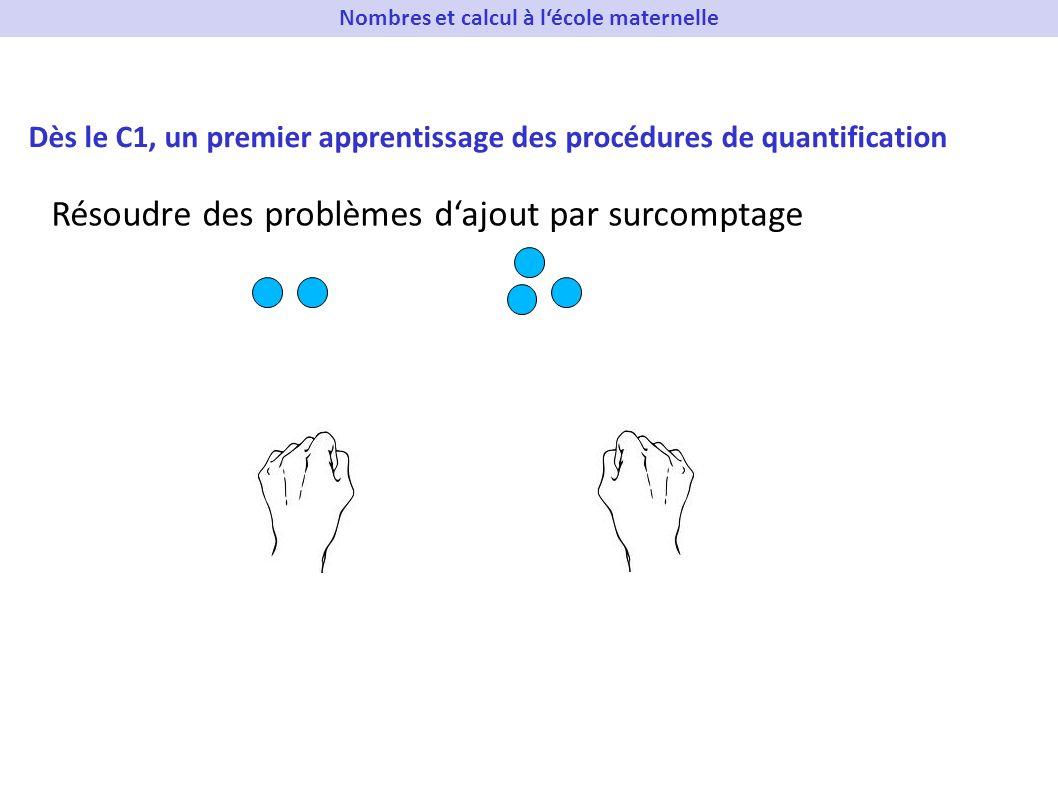 Dès le C1, un premier apprentissage des procédures de quantification Résoudre des problèmes dajout par surcomptage Nombres et calcul à lécole maternel