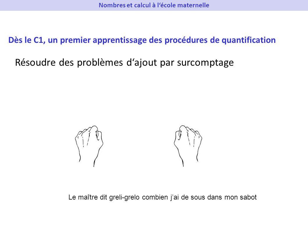 Dès le C1, un premier apprentissage des procédures de quantification Résoudre des problèmes dajout par surcomptage Le maître dit greli-grelo combien j