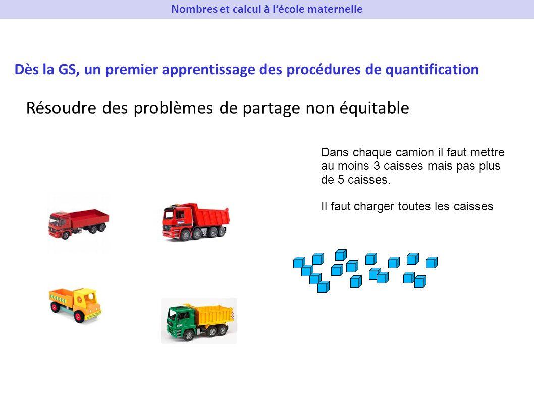 Dès la GS, un premier apprentissage des procédures de quantification Résoudre des problèmes de partage non équitable Dans chaque camion il faut mettre
