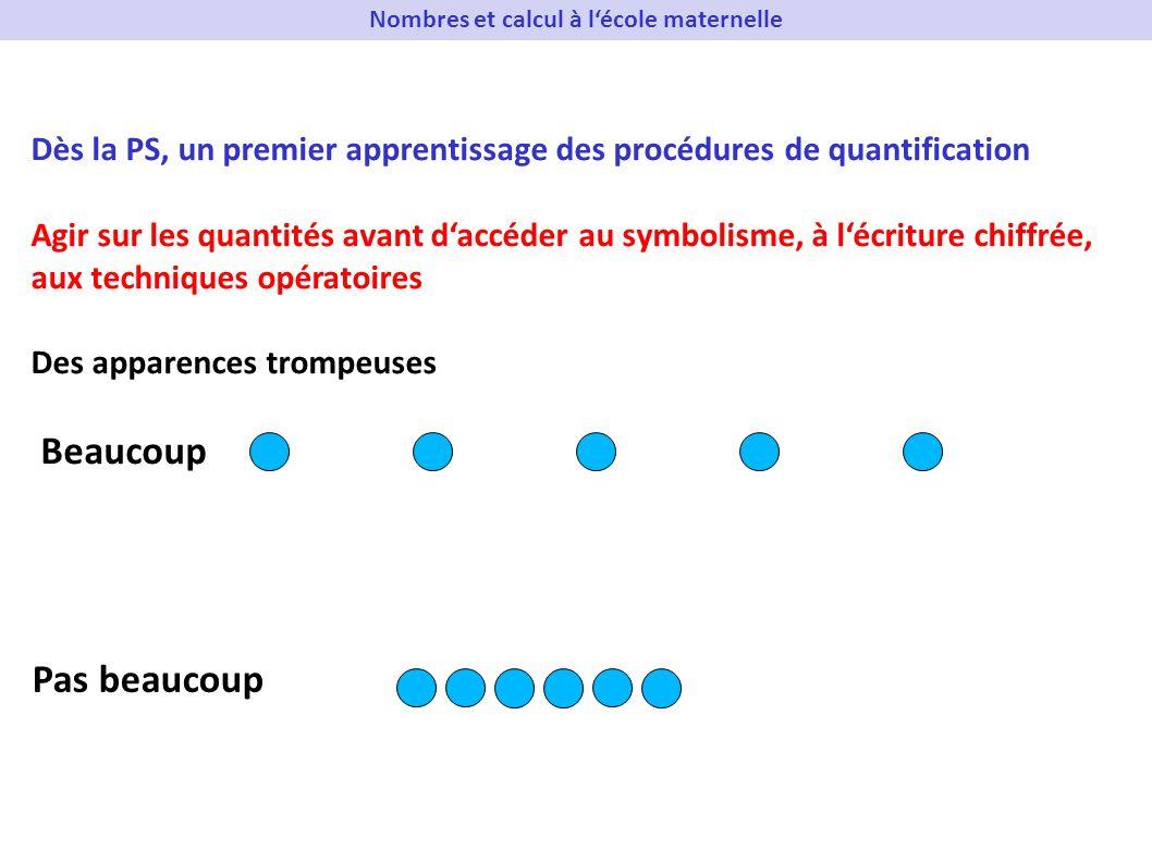 Dès la PS, un premier apprentissage des procédures de quantification Agir sur les quantités avant daccéder au symbolisme, à lécriture chiffrée, aux te