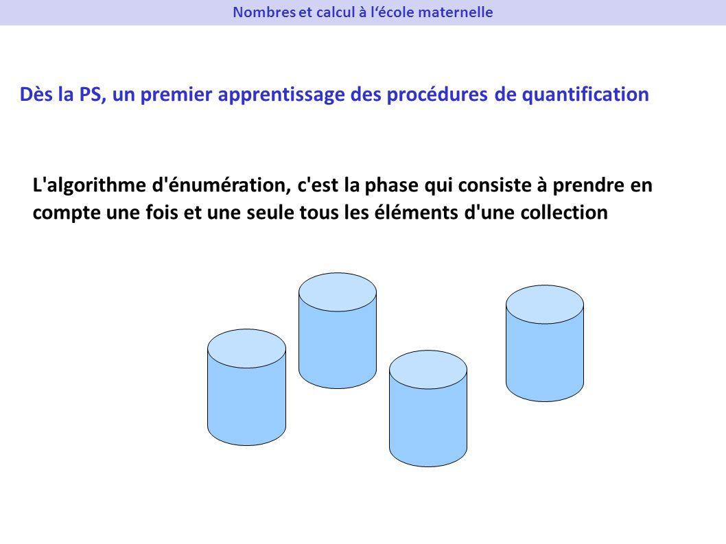 L'algorithme d'énumération, c'est la phase qui consiste à prendre en compte une fois et une seule tous les éléments d'une collection Dès la PS, un pre