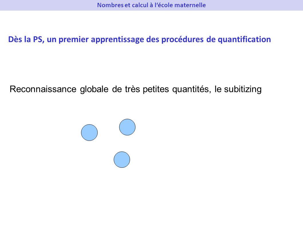 Reconnaissance globale de très petites quantités, le subitizing Dès la PS, un premier apprentissage des procédures de quantification Nombres et calcul