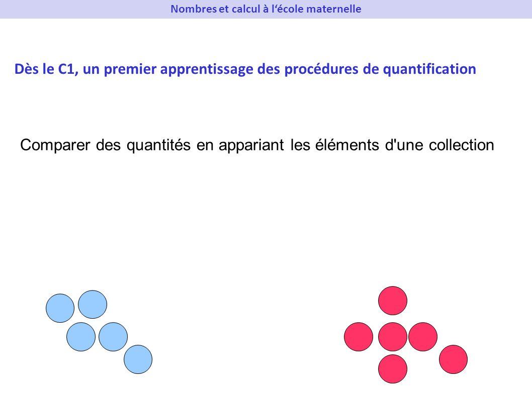 Comparer des quantités en appariant les éléments d'une collection Dès le C1, un premier apprentissage des procédures de quantification Nombres et calc