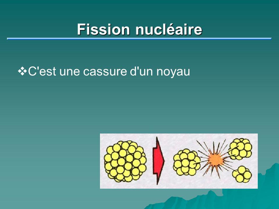 Fission nucléaire C'est une cassure d'un noyau