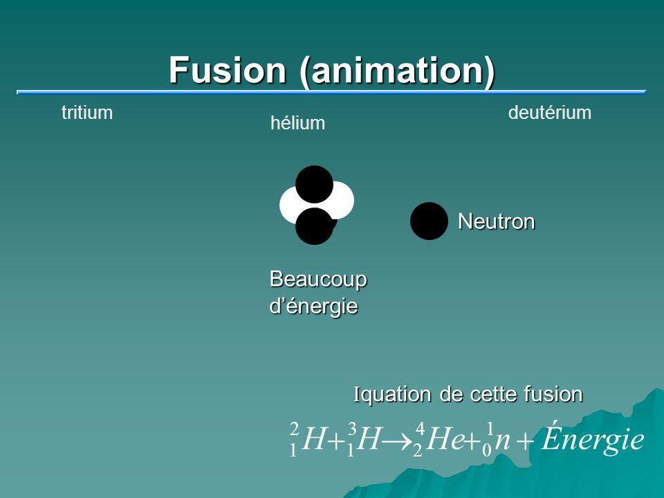 Fusion (animation) Beaucoup dénergie Neutron 1 2 1 3 2 4 0 1 HHHenÉnergie Iquation de cette fusion tritiumdeutérium hélium