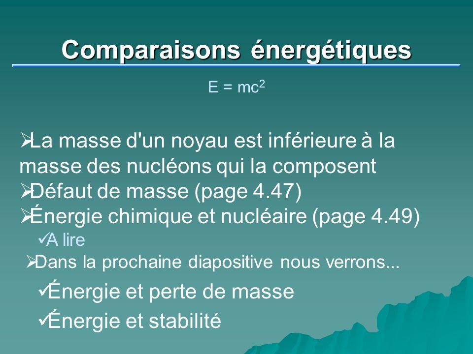 Comparaisons énergétiques E = mc 2 La masse d'un noyau est inférieure à la masse des nucléons qui la composent Défaut de masse (page 4.47) Énergie chi