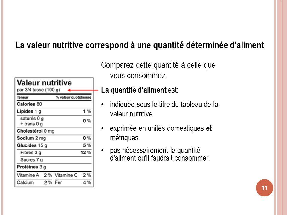 11 La valeur nutritive correspond à une quantité déterminée d'aliment Comparez cette quantité à celle que vous consommez. La quantité daliment est: in