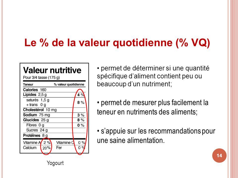 14 Le % de la valeur quotidienne (% VQ) Yogourt permet de déterminer si une quantité spécifique daliment contient peu ou beaucoup dun nutriment; perme