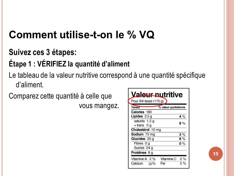 Suivez ces 3 étapes: Étape 1 : VÉRIFIEZ la quantité daliment Le tableau de la valeur nutritive correspond à une quantité spécifique daliment. Comparez