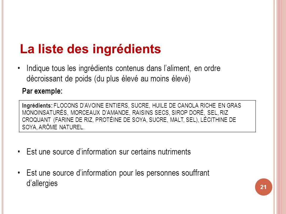 21 Indique tous les ingrédients contenus dans laliment, en ordre décroissant de poids (du plus élevé au moins élevé) Est une source dinformation sur c