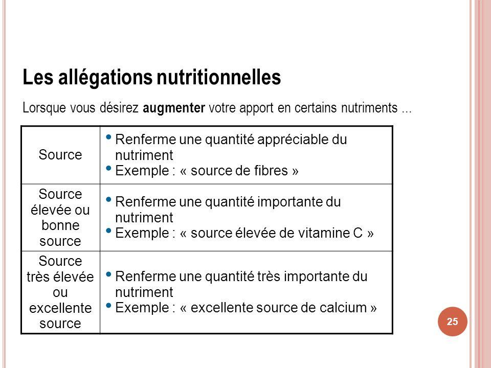 25 Les allégations nutritionnelles Lorsque vous désirez augmenter votre apport en certains nutriments... Source Renferme une quantité appréciable du n