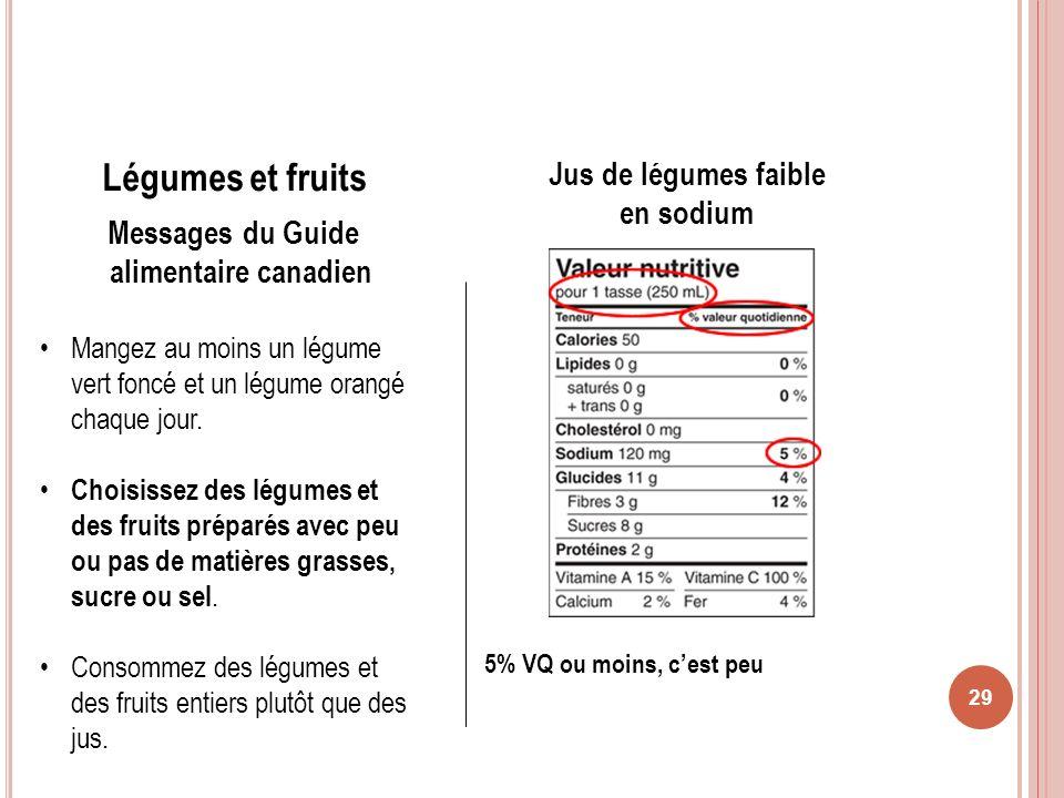29 Légumes et fruits Messages du Guide alimentaire canadien Mangez au moins un légume vert foncé et un légume orangé chaque jour. Choisissez des légum