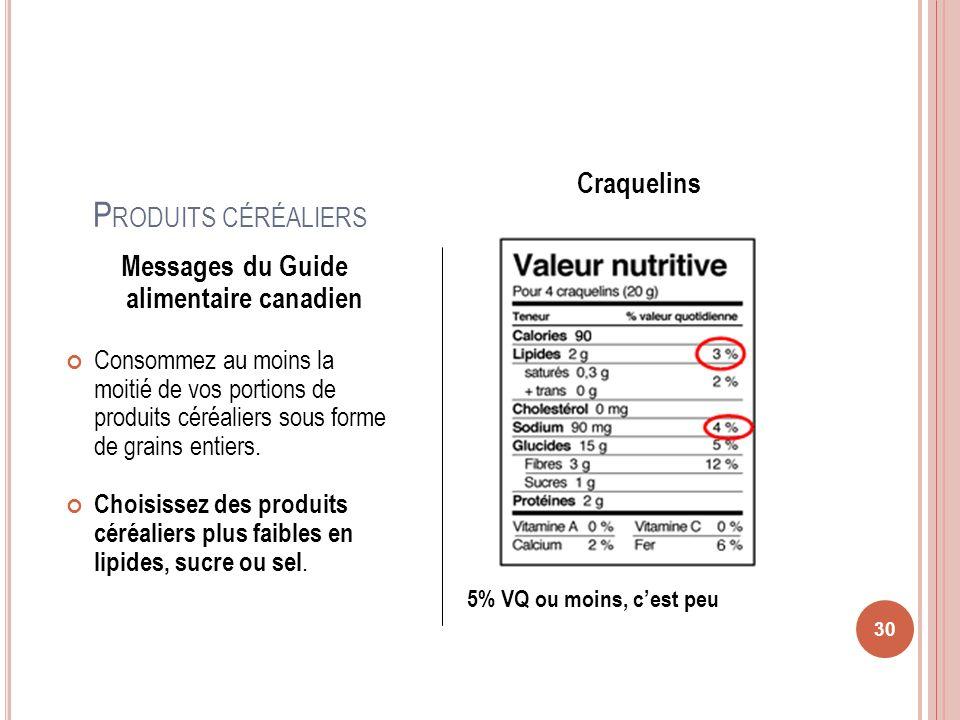 P RODUITS CÉRÉALIERS 30 Messages du Guide alimentaire canadien Consommez au moins la moitié de vos portions de produits céréaliers sous forme de grain
