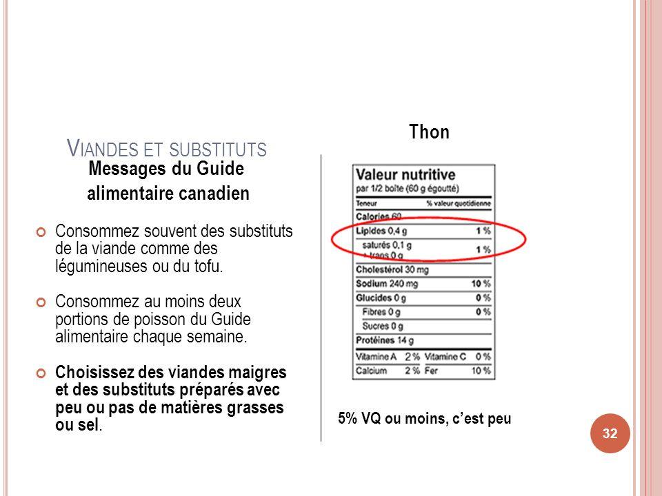 V IANDES ET SUBSTITUTS 32 Messages du Guide alimentaire canadien Consommez souvent des substituts de la viande comme des légumineuses ou du tofu. Cons