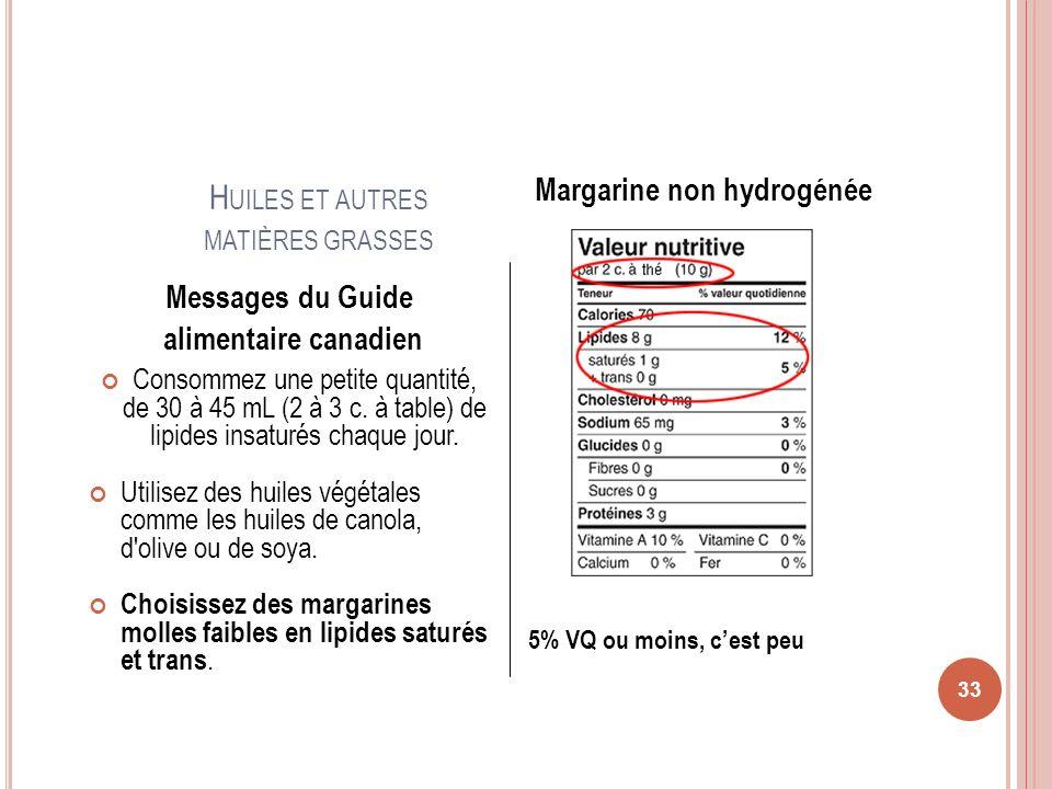 H UILES ET AUTRES MATIÈRES GRASSES 33 Messages du Guide alimentaire canadien Consommez une petite quantité, de 30 à 45 mL (2 à 3 c. à table) de lipide