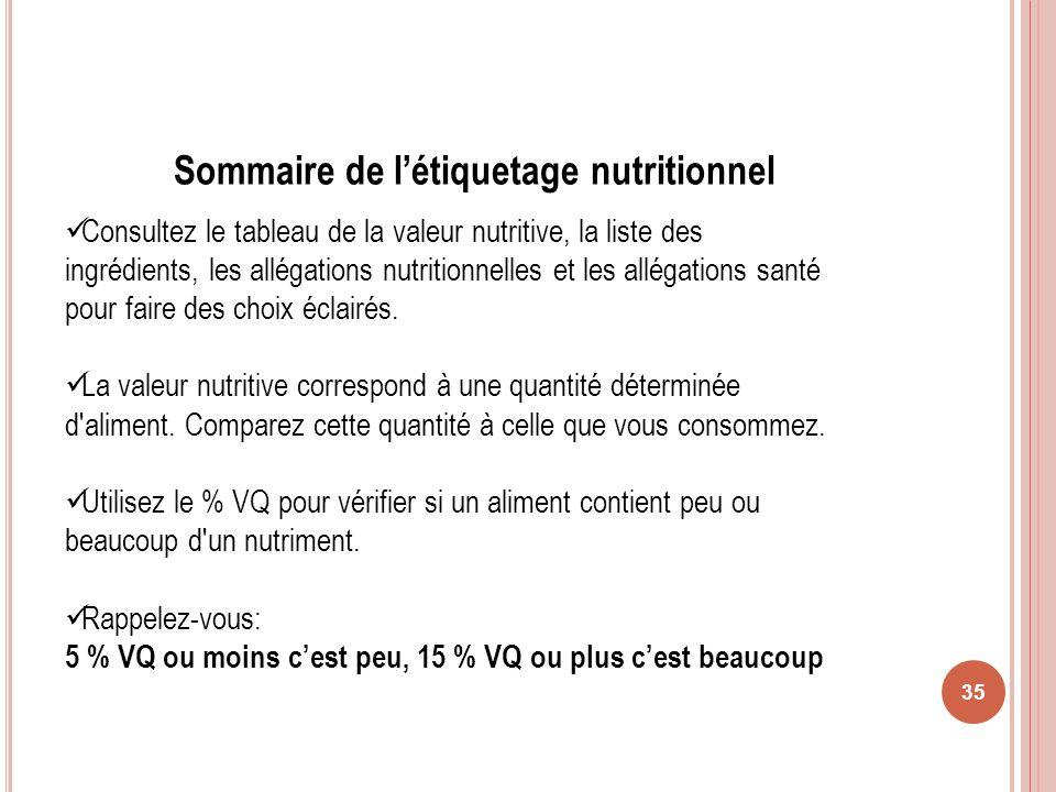 35 Consultez le tableau de la valeur nutritive, la liste des ingrédients, les allégations nutritionnelles et les allégations santé pour faire des choi