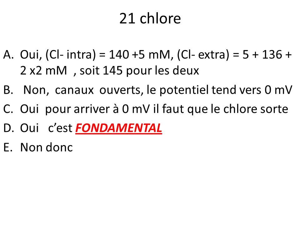 21 chlore A.Oui, (Cl- intra) = 140 +5 mM, (Cl- extra) = 5 + 136 + 2 x2 mM, soit 145 pour les deux B. Non, canaux ouverts, le potentiel tend vers 0 mV