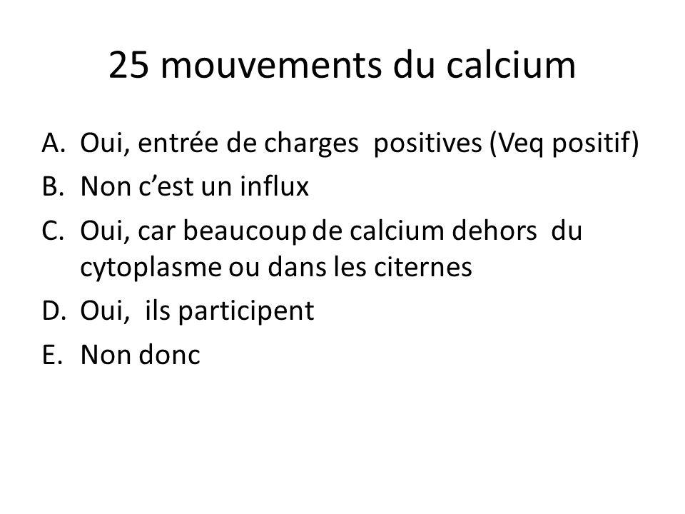 25 mouvements du calcium A.Oui, entrée de charges positives (Veq positif) B.Non cest un influx C.Oui, car beaucoup de calcium dehors du cytoplasme ou